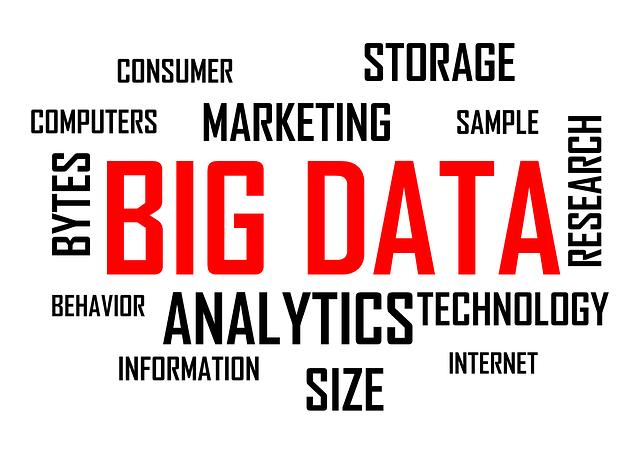 big data: imagem com uma seleção de palavras relacionadas ao big data