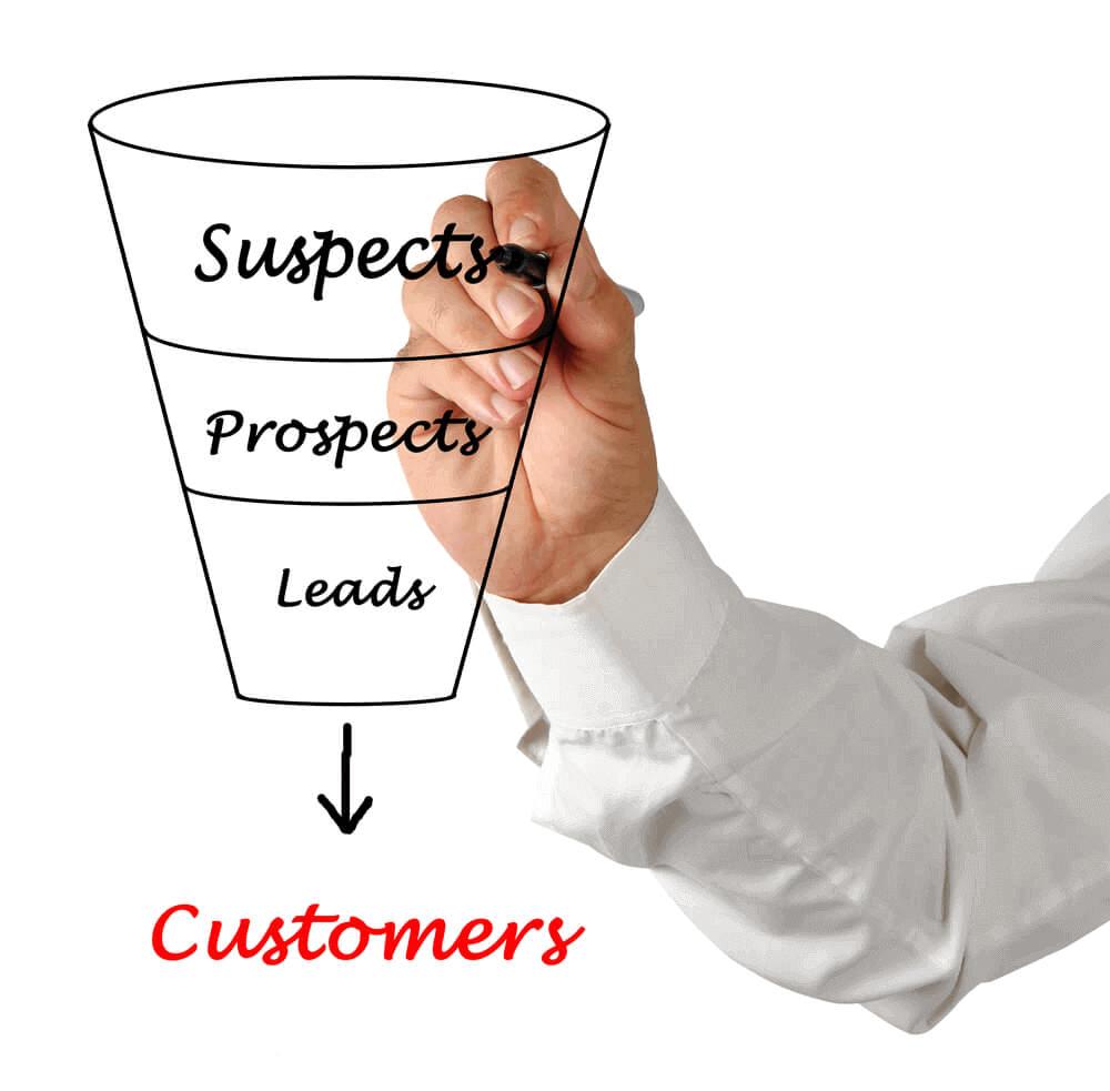 clientes potenciais: imagem de um funil de vendas desenhado na tela com o nome das etapas em inglês: suspect, prospects, leads e customers e uma mão segurando uma caneta apontando para o funil