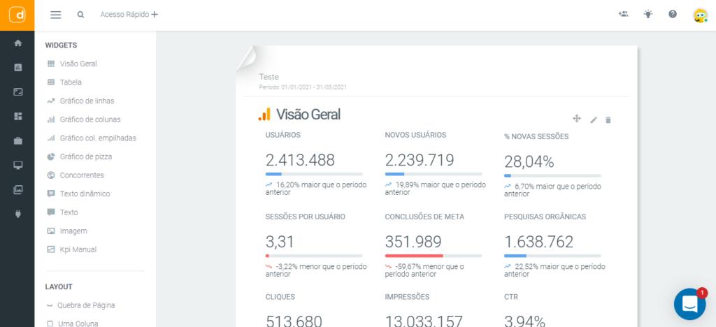 mlabs e dashgoo: imagem do relatório do google analytics
